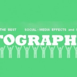 Best of the Best Social Media Effects and Strategies Infographics | Meirc Training and Consulting | Scoop.it