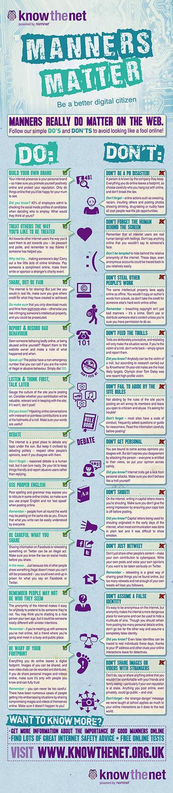 Digital Citizenship: Manners Matter Netiquette | Jewish Education Around the World | Scoop.it