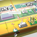 Hydrogen Storage For Large-Scale Renewable Energy Deployment   Comparing Energy Sources   Scoop.it