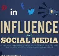 In Social Media The Influence Is The Thing [Infographic] | Social Marketing Revolution | Scoop.it