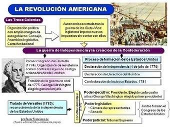 HISTORIA 4º ESO ON LINE   Geografía e Historia   Scoop.it