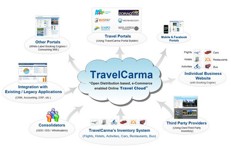 Cloud Computing And Hospitality and  Technology | Travel Technology | Scoop.it