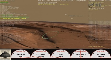 Curiosity rover safely lands on Mars, sends first photos | Digital Trends | anything about everything | Scoop.it