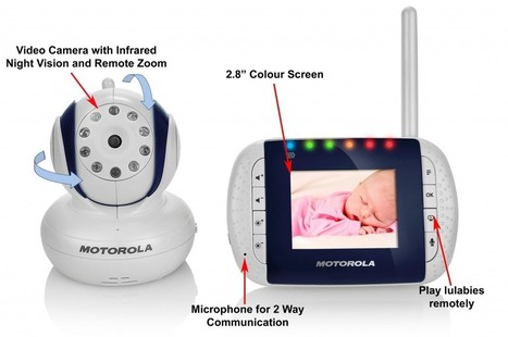 Best Baby Video Monitors Reviews & Ratings   baby breathing monitor   Scoop.it