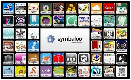 60 Apps in 60 Minutes: Mobile 2012 | #iPadChat | Scoop.it