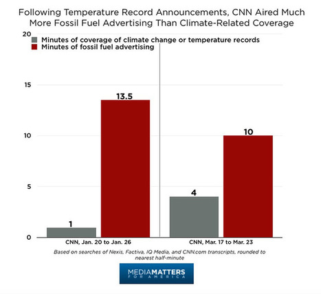 CNN Viewers See Far More Fossil Fuel Advertising Than Climate Reporting | Ethics? Rules? Cheating? | Scoop.it