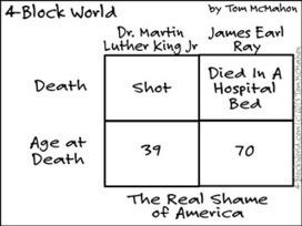 4-Block World: The Real Shame of America   Restore America   Scoop.it