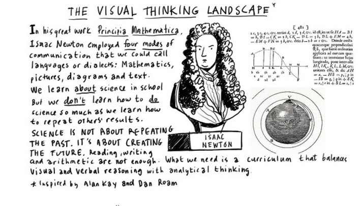 The Visual Thinking Landscape | Knowledge Broker | Scoop.it