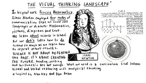 The Visual Thinking Landscape | Leader of Pedagogy | Scoop.it