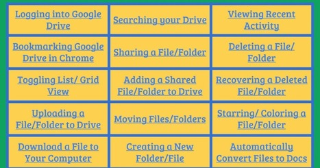 Google Drive Cheat Sheet | Using Google Drive in the classroom | Scoop.it