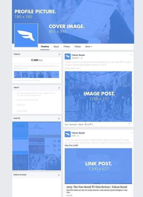 ▶ Les Dimensions des Images des Réseaux sociaux | Médias sociaux, réseaux sociaux, SMO, SMA, SMM… | Scoop.it