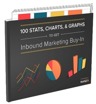 The Data You Need to Make a Compelling Case for Inbound Marketing | Curation Inbound Marketing | Scoop.it