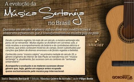 Infográficos - A evolução da música sertaneja no Brasil | ♪ ♫ Brazillian Songs ♪ ♫ | Scoop.it