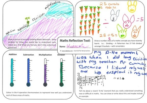 Creative Maths Reflection Tool for ElementaryStudents | MathSpecialist | Scoop.it
