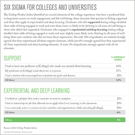 Higher Education's Six Sigma | Effective STEM Education                                      (Mostly HigherEd & Biotechnology-relevant) | Scoop.it