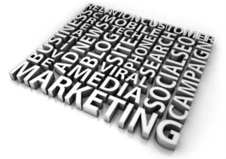 El paisaje del content marketing | Digital Branded Content | Scoop.it