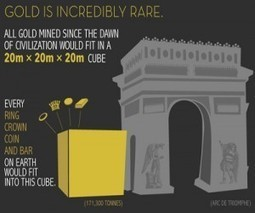 Infographic: The history of gold | MINING.com | Gold and What Moves it. | Scoop.it