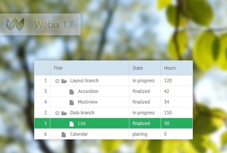 Webix 1.7: New Skin for Desktop and Mobile Devices | Javascript | Scoop.it