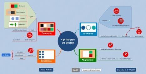 4 principes du design mind map | Medic'All Maps | Scoop.it