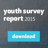 Annual Youth Survey | Mission Australia | ParentingOnline | Scoop.it