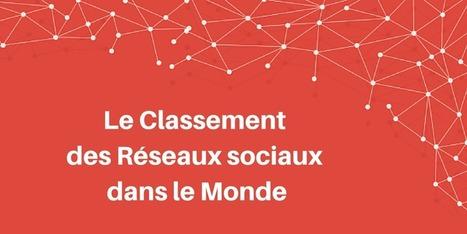 [Mise à Jour] Le Classement des Réseaux Sociaux | Social Media Curation par Mon-Habitat-Web.com | Scoop.it