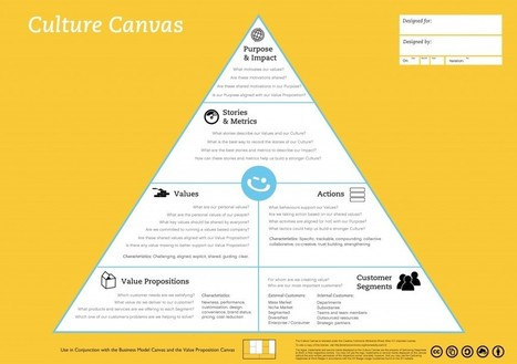 How to do a Culture Due Diligence | Expertiential Design | Scoop.it