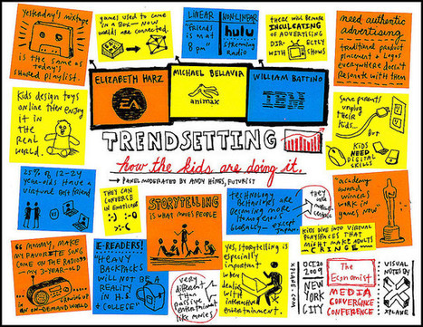 The sketchnote revolution - Dachis Group | Outils et pratiques du web | Scoop.it