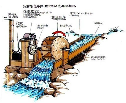 Energy and kids | INTERNATIONAL YEAR OF WATER COOPERATION 2013 | Scoop.it