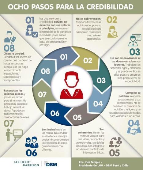 8 Pasos para tener un buen Branding | COMUNICACIONES DIGITALES | Scoop.it