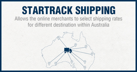 Add customized functionality to your online store using StarTrack Shipping solutions. | Magento & Magento 2 Extension | Scoop.it