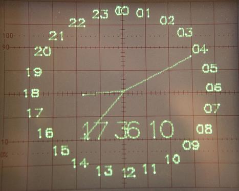 Vector Display Introduction » NYC Resistor | Heron | Scoop.it