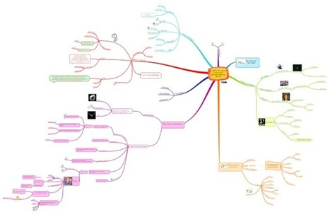 Les cartes heuristiques pour gérer l'hétérogénéité   Classemapping   Scoop.it