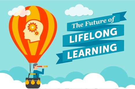 Five Things You Don't Know About Lifelong Learning - Knewton | Professional learning | Scoop.it
