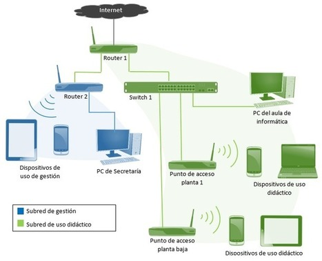 ¡Oh, no!, me toca ser el coordinador TIC, ¿por dónde empiezo? (III), la red wifi | Recursos Educativos Abiertos | Scoop.it