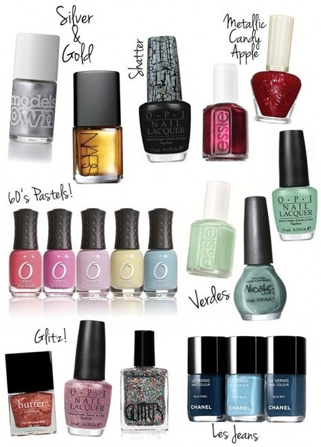 *LOVE: Nail Art! THE YOUTHQUAKE | VIM | Scoop.it