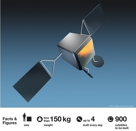 Airbus & OneWeb Create OneWeb Satellites Company at Parabolic Arc | New Space | Scoop.it
