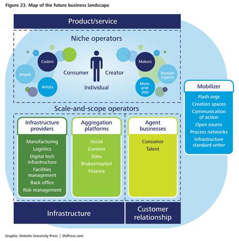 Sharing economy al bivio: innovazione sociale o super-monopoli? | Social Innovation - Innovazione Sociale | Scoop.it