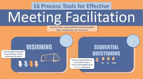 INFOGRAPHIC: Process Tools for Effective Meeting Facilitation | School-based Professional Learning | Scoop.it