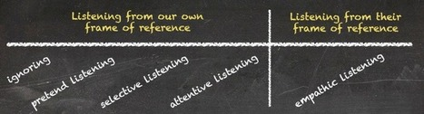 The 5 types of listening | Tammy Lenski | Executive Coaching and Mediation | Scoop.it