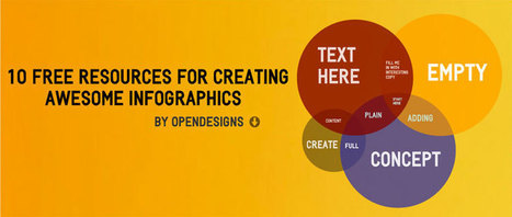10 Free Resources for Creating Awesome Infographics | Online Marketing Resources | Scoop.it
