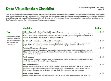 Introducing the Data Visualization Checklist | Nonprofit Digital Engagement | Scoop.it