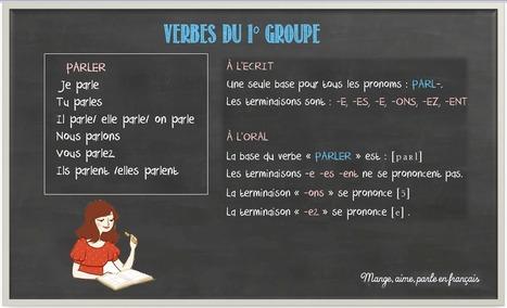Mange, aime, parle en français. Verbes du 1° groupe | Parle en français! | Scoop.it