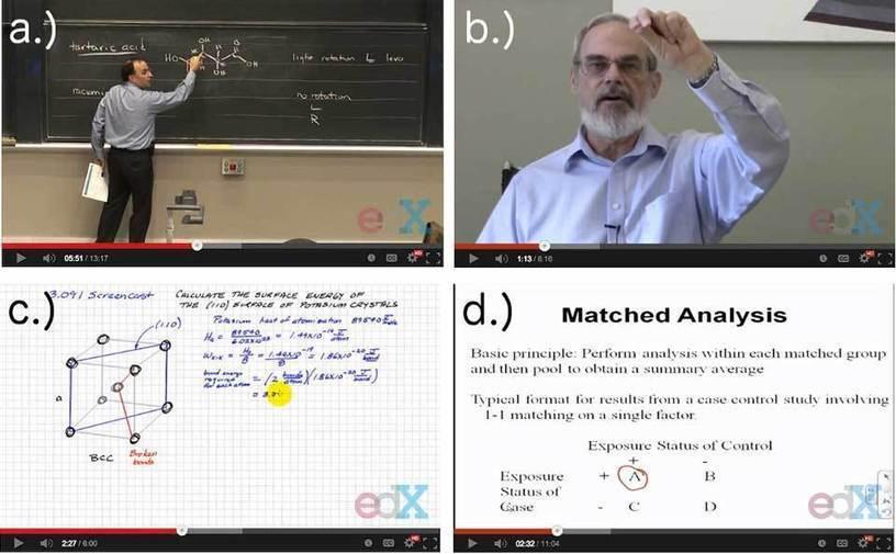 [MOOCs] La producción de video afecta el compromiso de los estudiantes (engagement) | edX