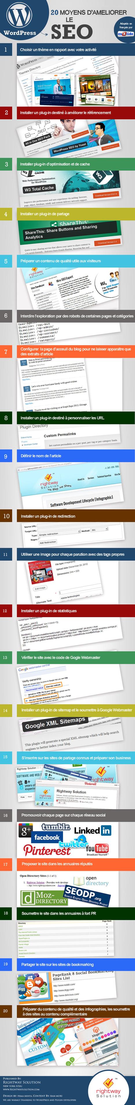 20 moyens d'améliorer le SEO pour Wordpress | SEO | Scoop.it