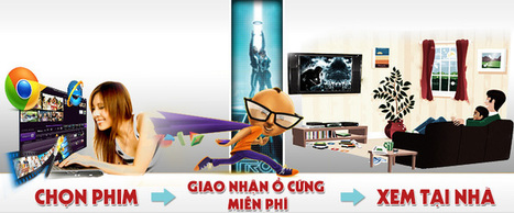 Đầu phát HD | Đầu phát 3D | Máy chiếu phim HD | Máy chiếu phim 3D | Dàn âm thanh xem phim | Ổ cứng chép phim | Chép phim hd | Scoop.it