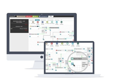 360 Marketing Automation Manager | Marketing Automation | Scoop.it