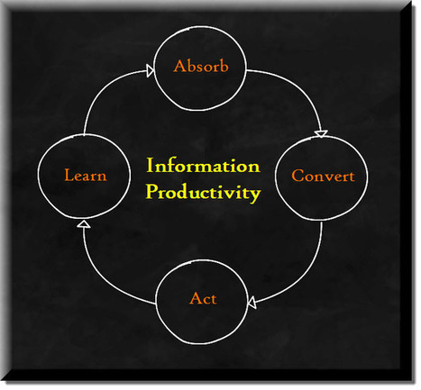 The New IP: Information Productivity | Thin Difference | Leading Choices | Scoop.it