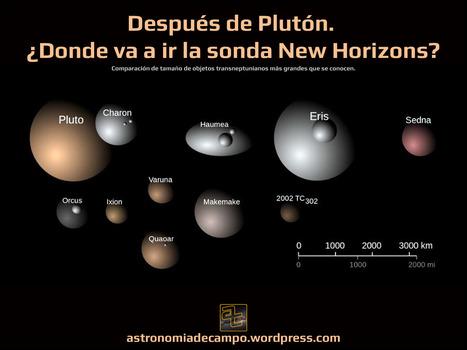 Después de Plutón, donde va a ir la sonda New Horizons Al pasar por#Plutón la sonda#NewHorizonsse adentrará en el cinturón de kuiper, a 50.000 km/h. | Astronomía de campo | Scoop.it