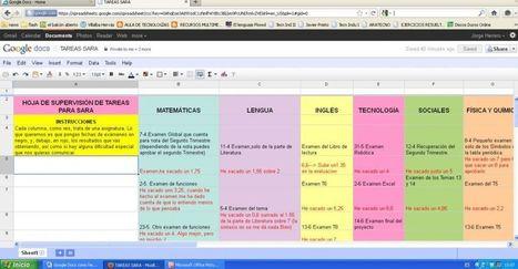Google Docs como herramienta TIC [Artículo] - [Concejo Educativo de Castilla y León] | Educando con TIC | Scoop.it