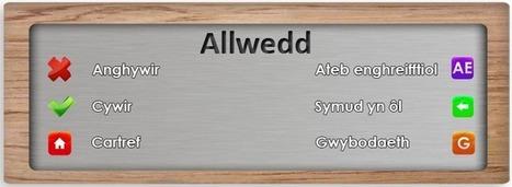Cywirdeb Iaith - Gweithgareddau 1-50 | Gwefannau Cymraeg a Chymreig | Scoop.it
